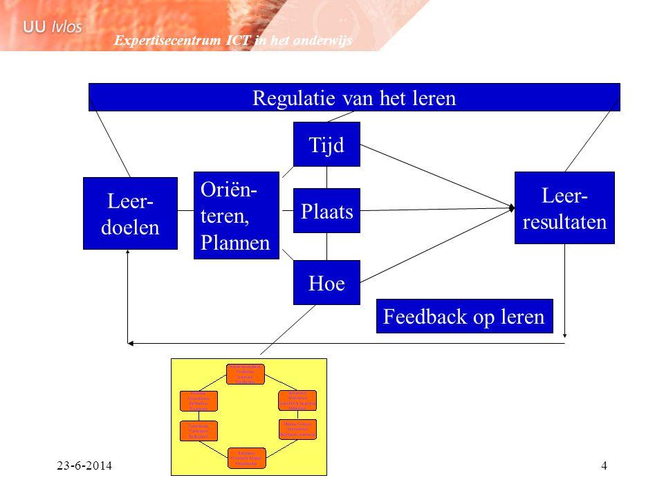 Expertisecentrum ICT in het onderwijs 23-6-20144 Leer- doelen Leer- resultaten Tijd Plaats Hoe Regulatie van het leren Feedback op leren Oriën- teren,