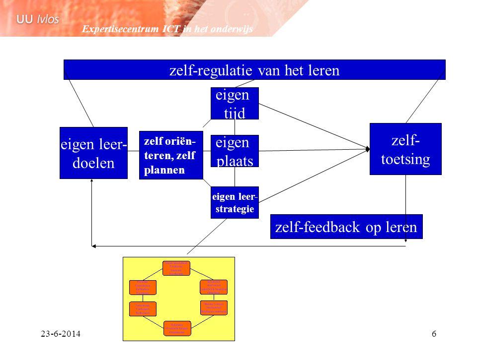 Expertisecentrum ICT in het onderwijs 23-6-20146 eigen leer- doelen zelf- toetsing eigen tijd eigen plaats eigen leer- strategie zelf-regulatie van he