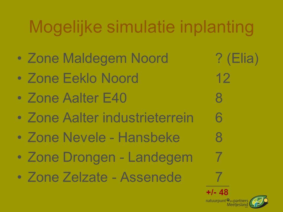 Mogelijke simulatie inplanting •Zone Maldegem Noord? (Elia) •Zone Eeklo Noord12 •Zone Aalter E408 •Zone Aalter industrieterrein6 •Zone Nevele - Hansbe