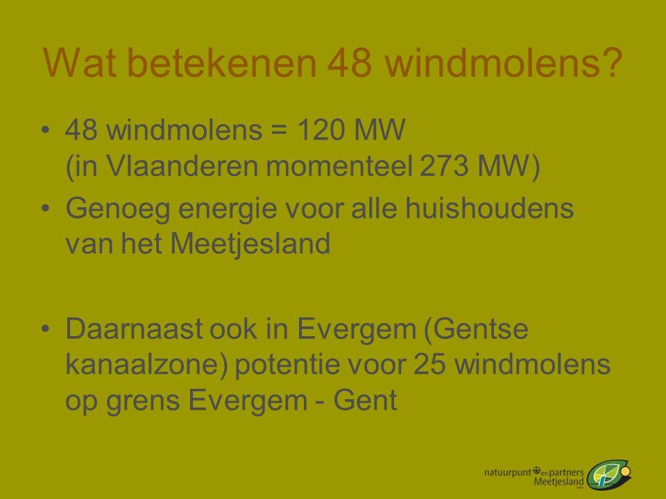 Wat betekenen 48 windmolens? •48 windmolens = 120 MW (in Vlaanderen momenteel 273 MW) •Genoeg energie voor alle huishoudens van het Meetjesland •Daarn