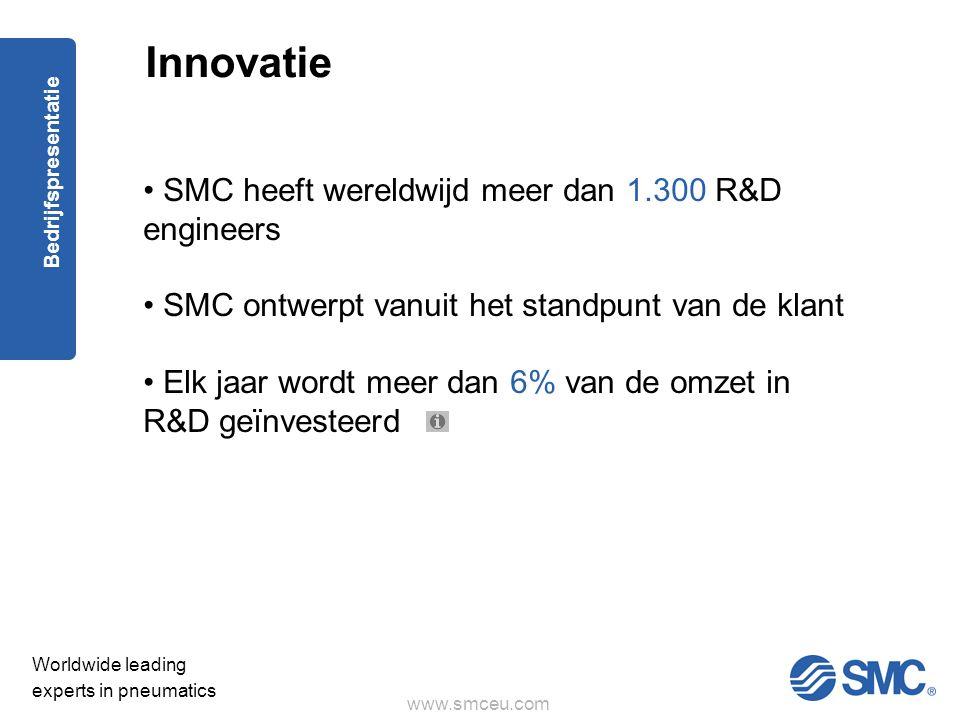 www.smceu.com Worldwide leading experts in pneumatics Bedrijfspresentatie Innovatie • SMC heeft wereldwijd meer dan 1.300 R&D engineers • SMC ontwerpt vanuit het standpunt van de klant • Elk jaar wordt meer dan 6% van de omzet in R&D geïnvesteerd