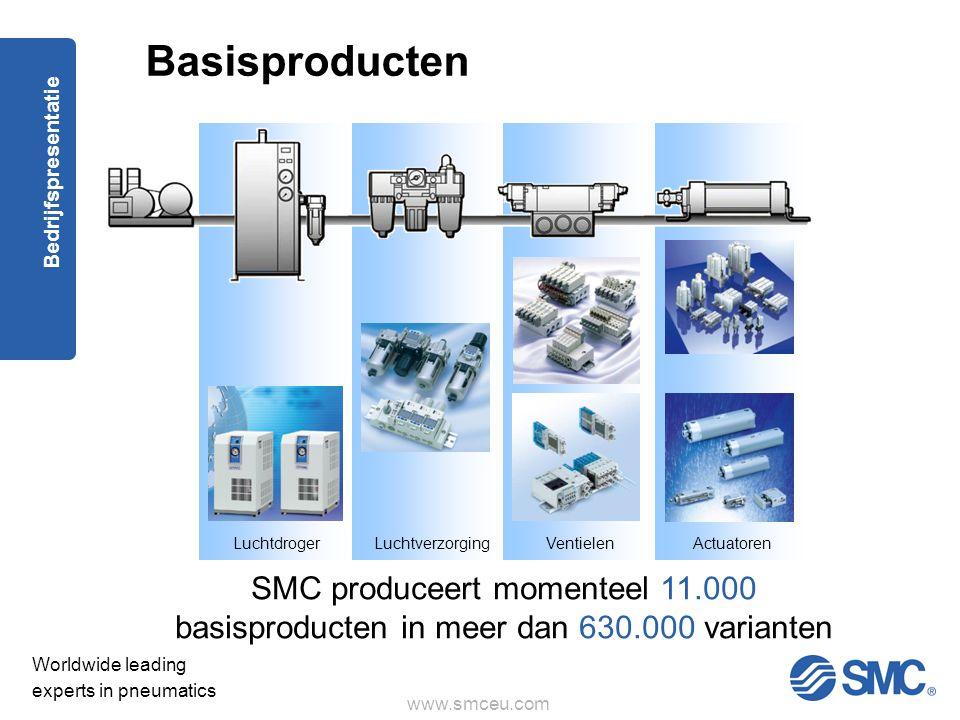 www.smceu.com Worldwide leading experts in pneumatics Bedrijfspresentatie Basisproducten SMC produceert momenteel 11.000 basisproducten in meer dan 630.000 varianten Luchtdroger Luchtverzorging Ventielen Actuatoren