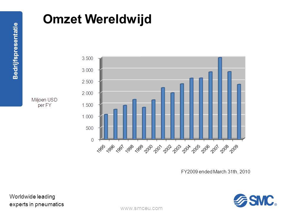 www.smceu.com Worldwide leading experts in pneumatics Bedrijfspresentatie Omzet Wereldwijd FY2009 ended March 31th, 2010