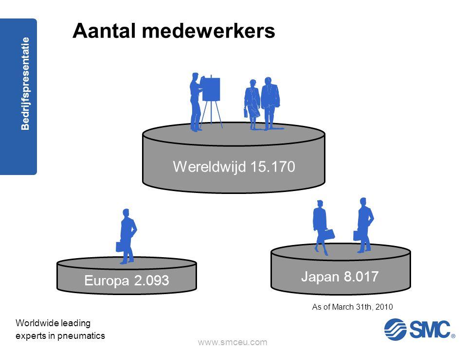 www.smceu.com Worldwide leading experts in pneumatics Bedrijfspresentatie Wereldwijd 15.170 Europa 2.093 Japan 8.017 Aantal medewerkers As of March 31th, 2010