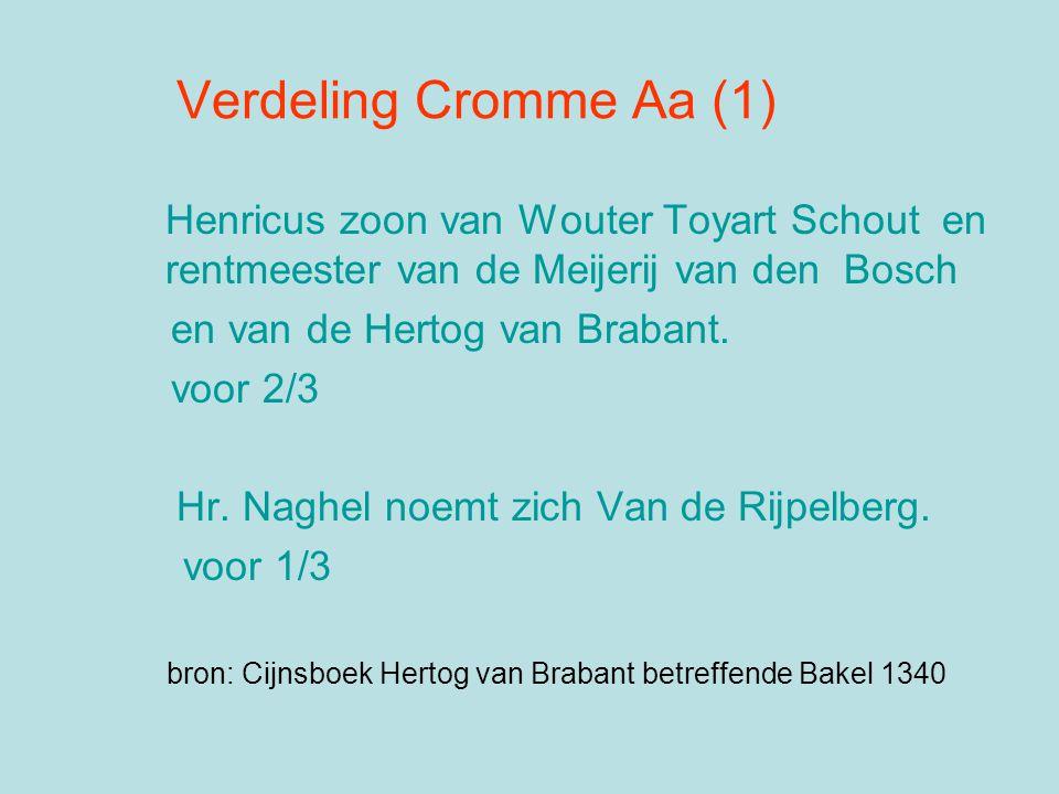 Verdeling Cromme Aa (1) Henricus zoon van Wouter Toyart Schout en rentmeester van de Meijerij van den Bosch en van de Hertog van Brabant. voor 2/3 Hr.