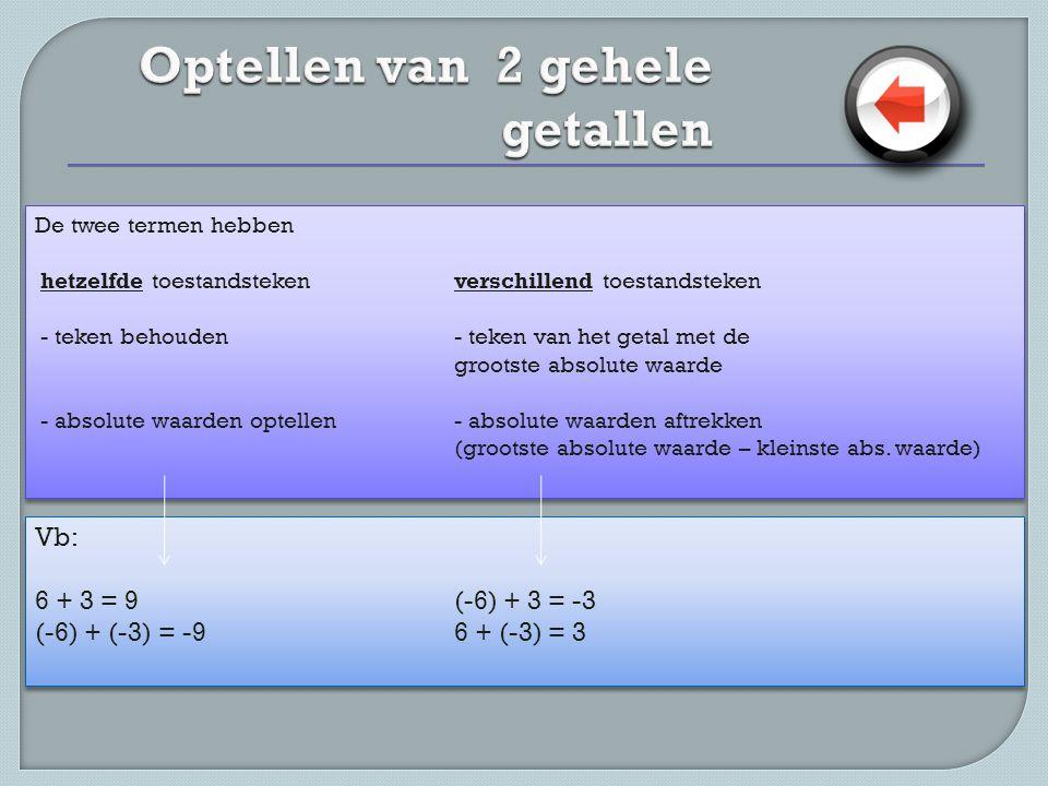 De twee termen hebben hetzelfde toestandstekenverschillend toestandsteken - teken behouden- teken van het getal met de grootste absolute waarde - absolute waarden optellen- absolute waarden aftrekken (grootste absolute waarde – kleinste abs.