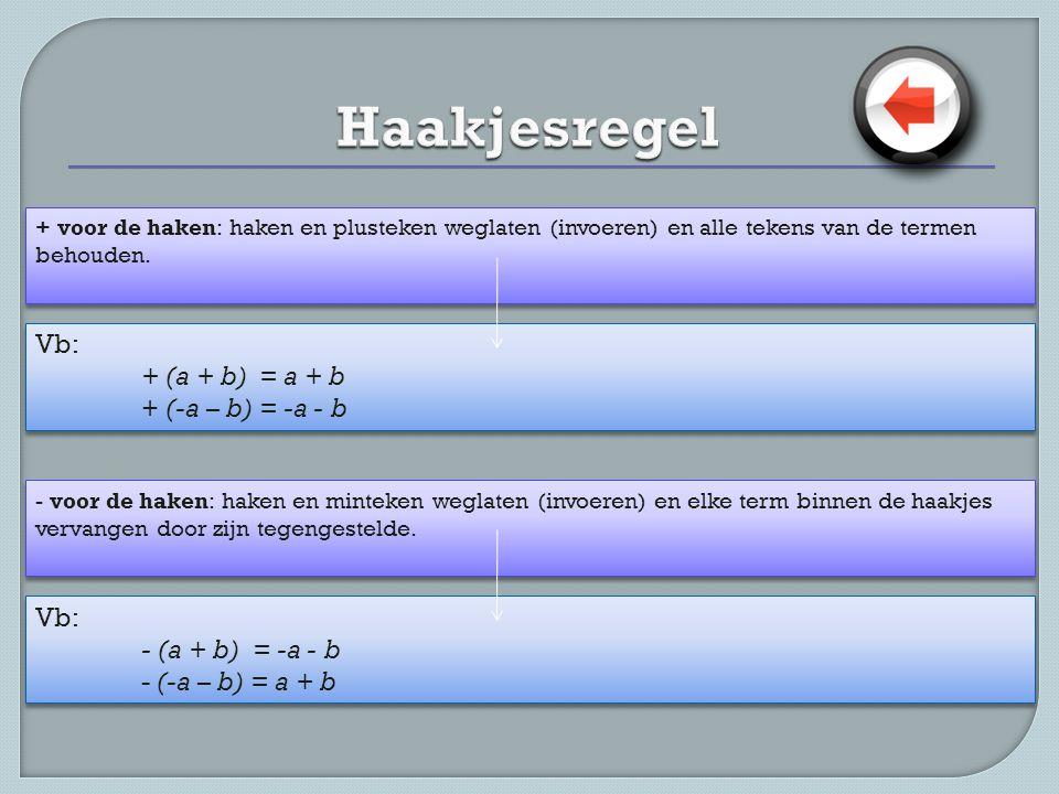 + voor de haken: haken en plusteken weglaten (invoeren) en alle tekens van de termen behouden. Vb: + (a + b) = a + b + (-a – b) = -a - b Vb: + (a + b)