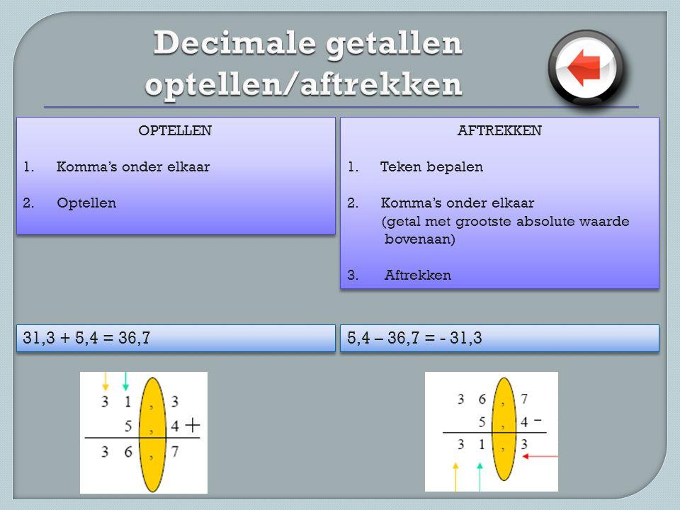 OPTELLEN 1. Komma's onder elkaar 2. Optellen OPTELLEN 1. Komma's onder elkaar 2. Optellen AFTREKKEN 1. Teken bepalen 2. Komma's onder elkaar (getal me