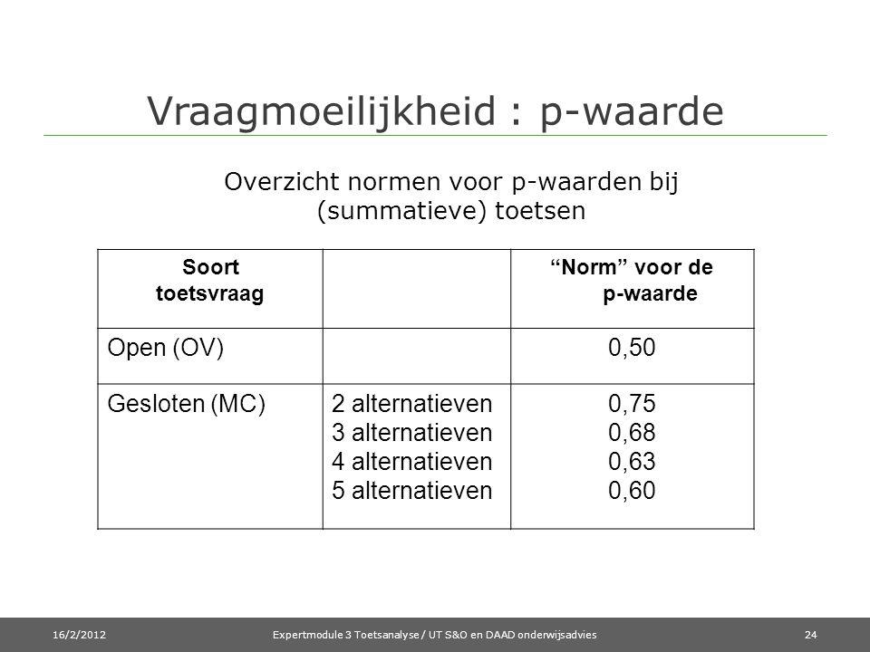 Vraagmoeilijkheid : p-waarde 16/2/2012Expertmodule 3 Toetsanalyse / UT S&O en DAAD onderwijsadvies Overzicht normen voor p-waarden bij (summatieve) toetsen Soort toetsvraag Norm voor de p-waarde Open (OV)0,50 Gesloten (MC)2 alternatieven 3 alternatieven 4 alternatieven 5 alternatieven 0,75 0,68 0,63 0,60 24