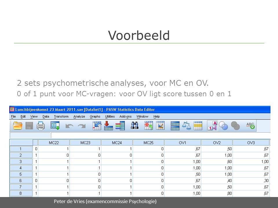 Voorbeeld 2 sets psychometrische analyses, voor MC en OV. 0 of 1 punt voor MC-vragen: voor OV ligt score tussen 0 en 1 16/2/2012Expertmodule 3 Toetsan