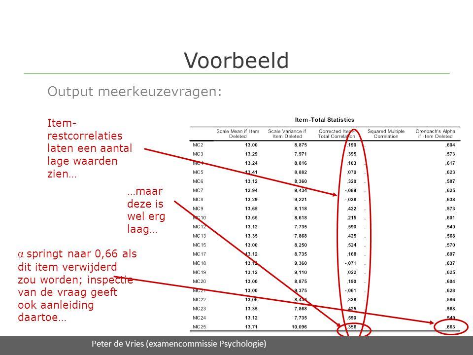 Voorbeeld Output meerkeuzevragen: 16/2/2012Expertmodule 3 Toetsanalyse / UT S&O en DAAD onderwijsadvies Item- restcorrelaties laten een aantal lage wa
