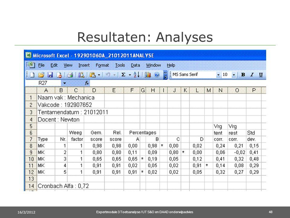 Resultaten: Analyses 16/2/2012 Expertmodule 3 Toetsanalyse / UT S&O en DAAD onderwijsadvies48