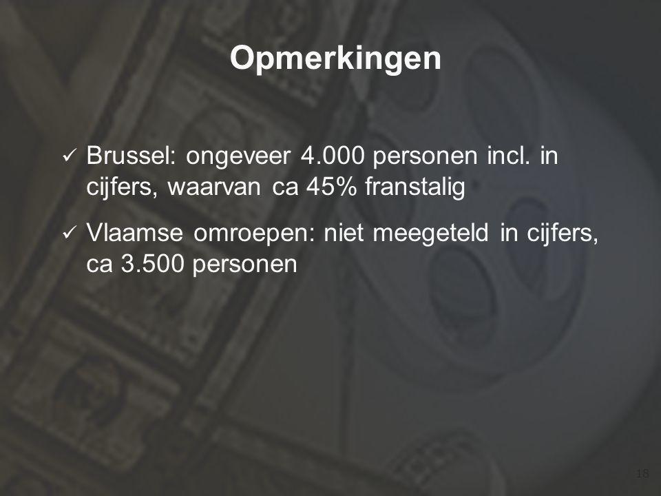 18 Opmerkingen  Brussel: ongeveer 4.000 personen incl.