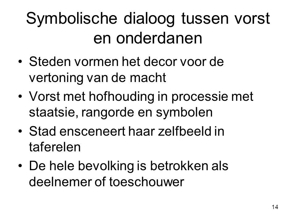 14 Symbolische dialoog tussen vorst en onderdanen •Steden vormen het decor voor de vertoning van de macht •Vorst met hofhouding in processie met staat