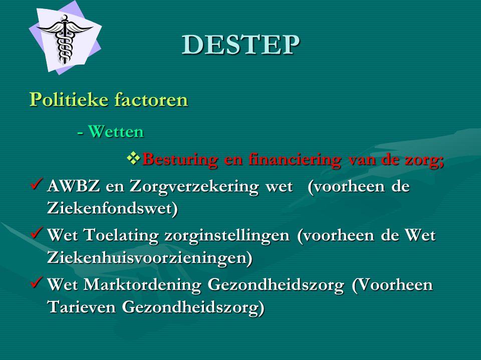 DESTEP Politieke factoren - Wetten  Besturing en financiering van de zorg;  AWBZ en Zorgverzekering wet (voorheen de Ziekenfondswet)  Wet Toelating