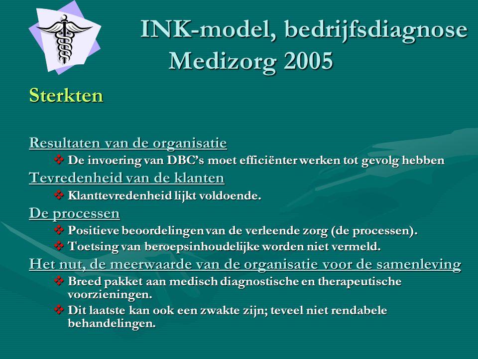 INK-model, bedrijfsdiagnose Medizorg 2005 INK-model, bedrijfsdiagnose Medizorg 2005 Sterkten Resultaten van de organisatie  De invoering van DBC's mo