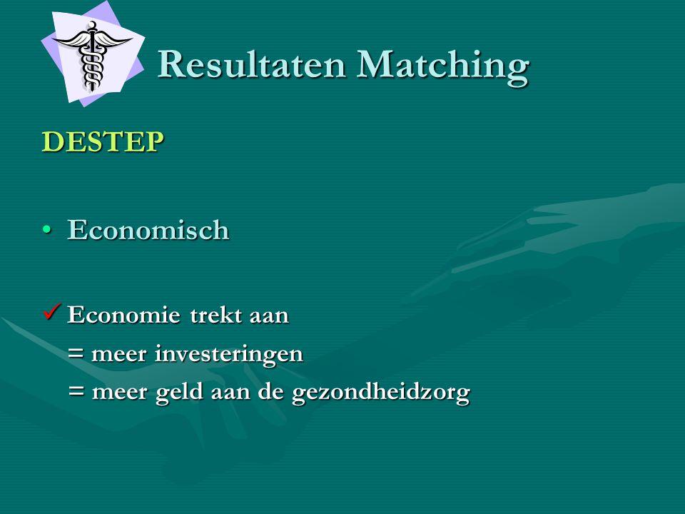 Resultaten Matching DESTEP •Economisch  Economie trekt aan = meer investeringen = meer geld aan de gezondheidzorg = meer geld aan de gezondheidzorg