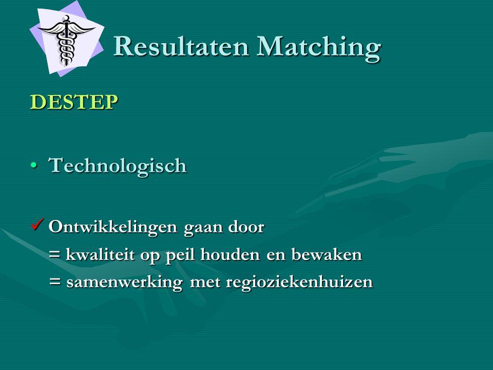 Resultaten Matching DESTEP •Technologisch  Ontwikkelingen gaan door = kwaliteit op peil houden en bewaken = samenwerking met regioziekenhuizen = same