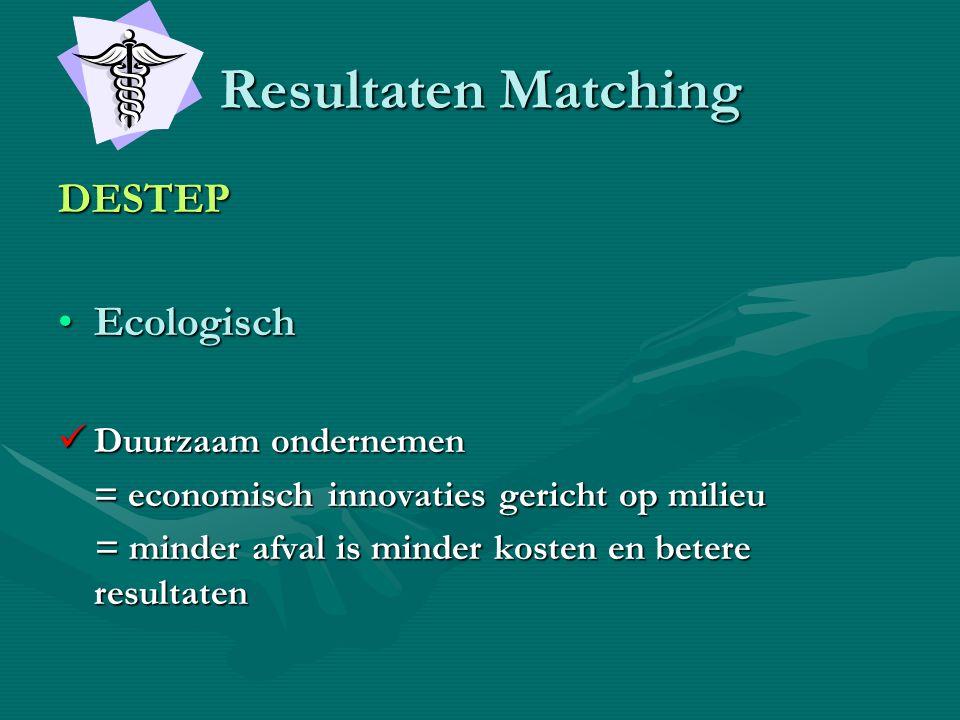 Resultaten Matching DESTEP •Ecologisch  Duurzaam ondernemen = economisch innovaties gericht op milieu = minder afval is minder kosten en betere resul