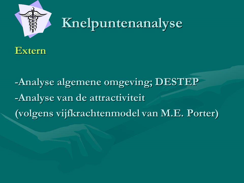 Knelpuntenanalyse Extern -Analyse algemene omgeving; DESTEP -Analyse van de attractiviteit (volgens vijfkrachtenmodel van M.E. Porter)