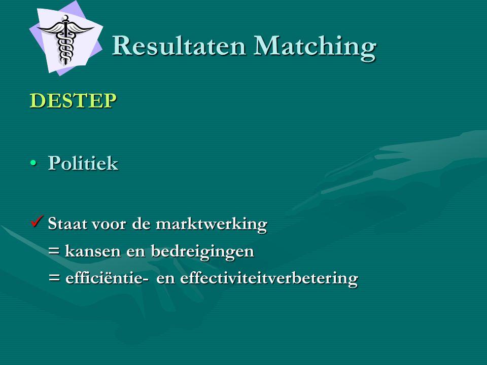 Resultaten Matching DESTEP •Politiek  Staat voor de marktwerking = kansen en bedreigingen = efficiëntie- en effectiviteitverbetering = efficiëntie- e