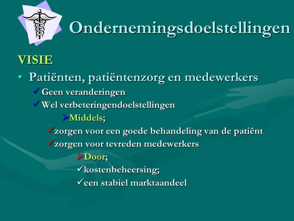 Ondernemingsdoelstellingen Ondernemingsdoelstellingen VISIE •Patiënten, patiëntenzorg en medewerkers  Geen veranderingen  Wel verbeteringendoelstell