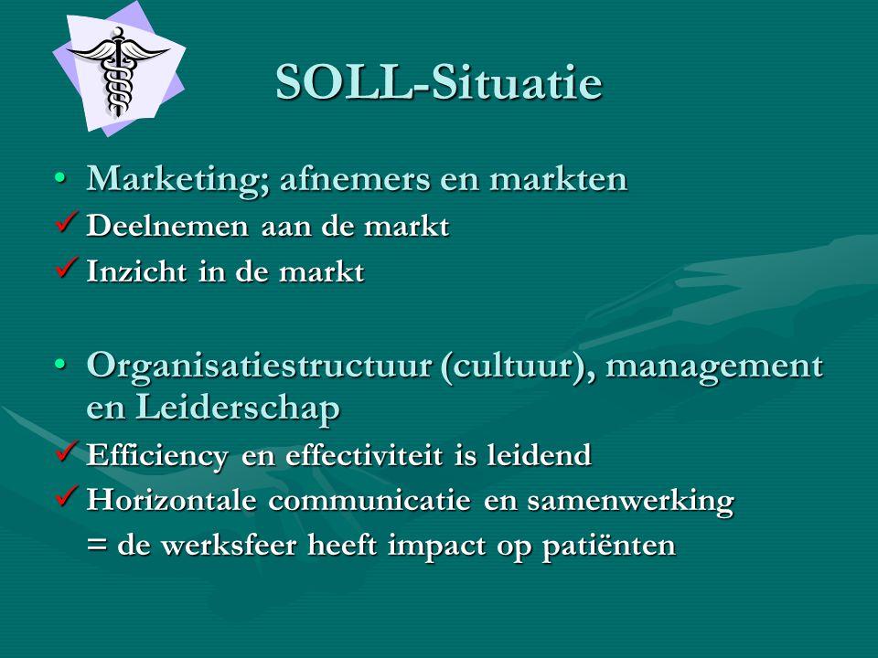 SOLL-Situatie •Marketing; afnemers en markten  Deelnemen aan de markt  Inzicht in de markt •Organisatiestructuur (cultuur), management en Leiderscha