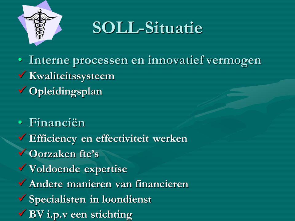 SOLL-Situatie •Interne processen en innovatief vermogen  Kwaliteitssysteem  Opleidingsplan •Financiën  Efficiency en effectiviteit werken  Oorzake