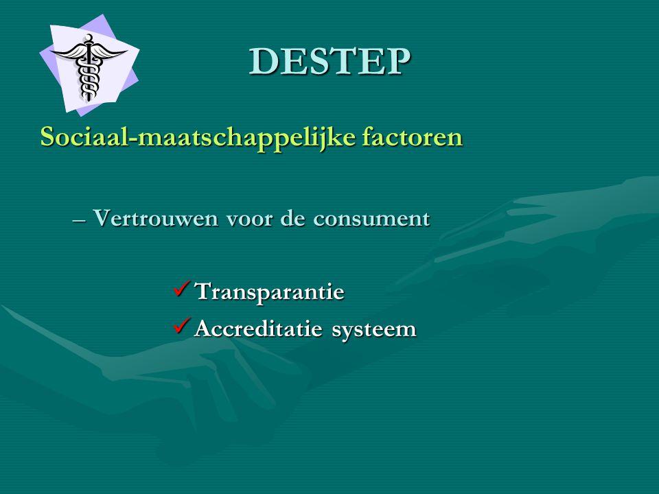 DESTEP Technologische factoren -Vooruitgang  Kosten stijgen -technologische ontwikkelingen - nieuwe ingrepen  Meer kwaliteit  Kortere wachtlijsten