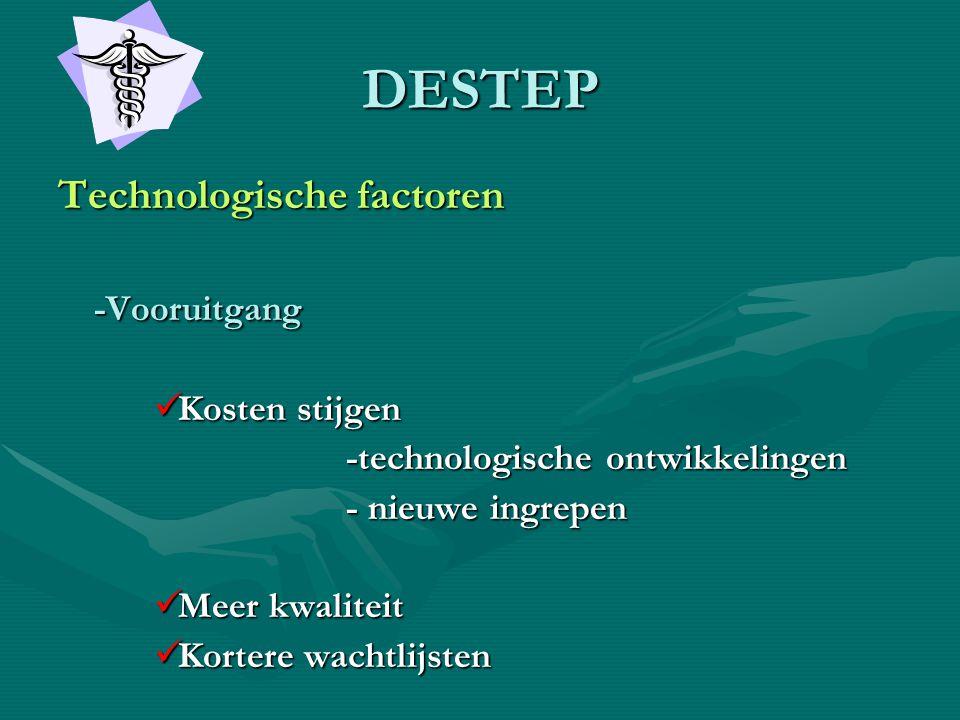 DESTEP Ecologische factoren -Milieuwetgeving -voldoen aan de eisen -voldoen aan de eisen  Gebruiksgoederen  Afvoeren van afval/ gevaarlijke stoffen Hoge Kosten