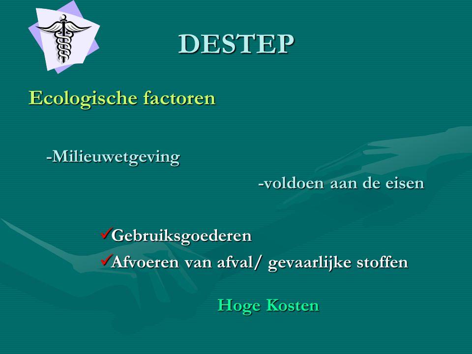 DESTEP Ecologische factoren -Milieuwetgeving -voldoen aan de eisen -voldoen aan de eisen  Gebruiksgoederen  Afvoeren van afval/ gevaarlijke stoffen