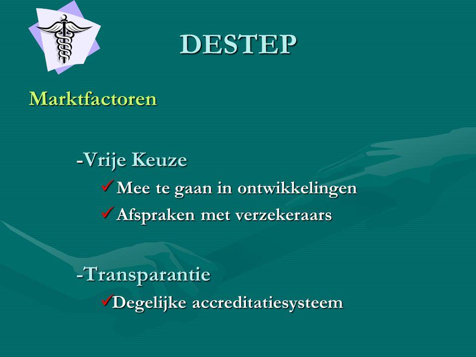 Resultaten Matching DESTEP •Politiek  Staat voor de marktwerking = kansen en bedreigingen = efficiëntie- en effectiviteitverbetering = efficiëntie- en effectiviteitverbetering