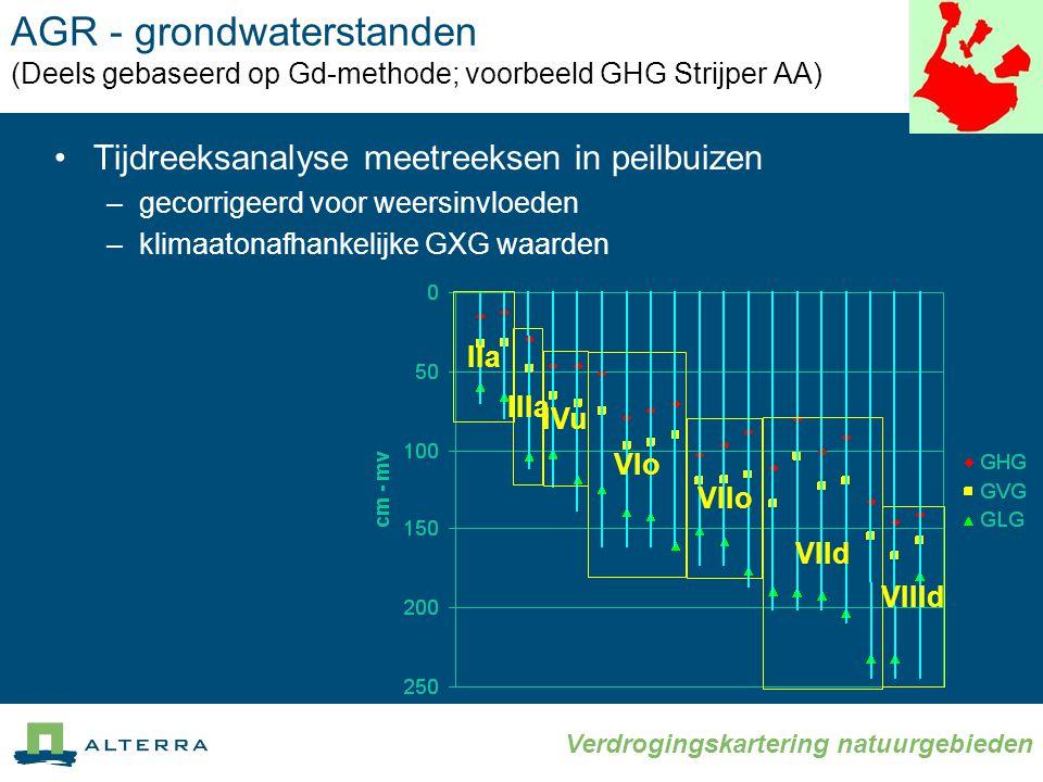 Verdrogingskartering natuurgebieden AGR - grondwaterstanden (Deels gebaseerd op Gd-methode; voorbeeld GHG Strijper AA) •Tijdreeksanalyse meetreeksen in peilbuizen –gecorrigeerd voor weersinvloeden –klimaatonafhankelijke GXG waarden IIa IIIa IVu VIo VIIo VIId VIIId