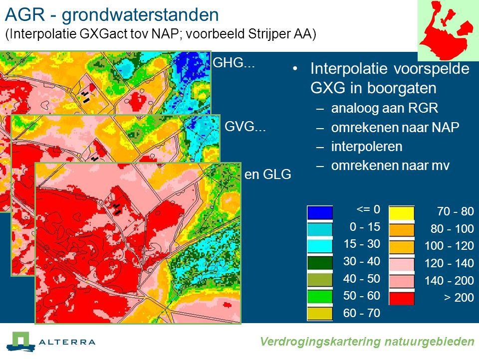 Verdrogingskartering natuurgebieden AGR - grondwaterstanden (Interpolatie GXGact tov NAP; voorbeeld Strijper AA) •Interpolatie voorspelde GXG in boorgaten –analoog aan RGR –omrekenen naar NAP –interpoleren –omrekenen naar mv <= 0 0 - 15 15 - 30 30 - 40 40 - 50 50 - 60 60 - 70 70 - 80 80 - 100 100 - 120 120 - 140 140 - 200 > 200 GHG...