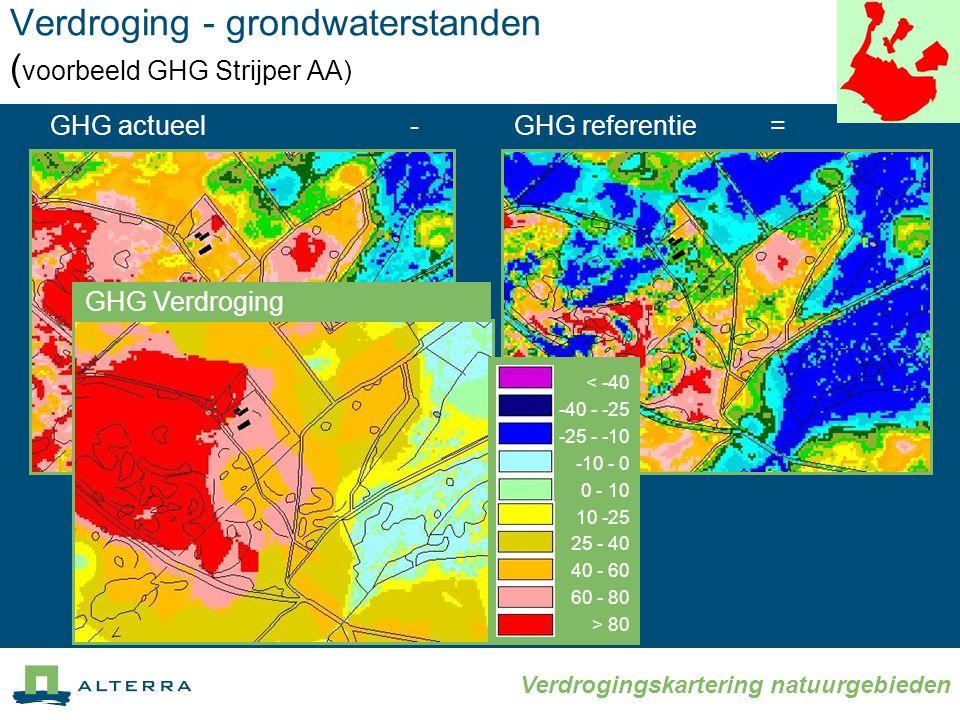 Verdrogingskartering natuurgebieden Verdroging - grondwaterstanden ( voorbeeld GHG Strijper AA) GHG referentie=GHG actueel- GHG Verdroging < -40 -40 - -25 -25 - -10 -10 - 0 0 - 10 10 -25 25 - 40 40 - 60 60 - 80 > 80