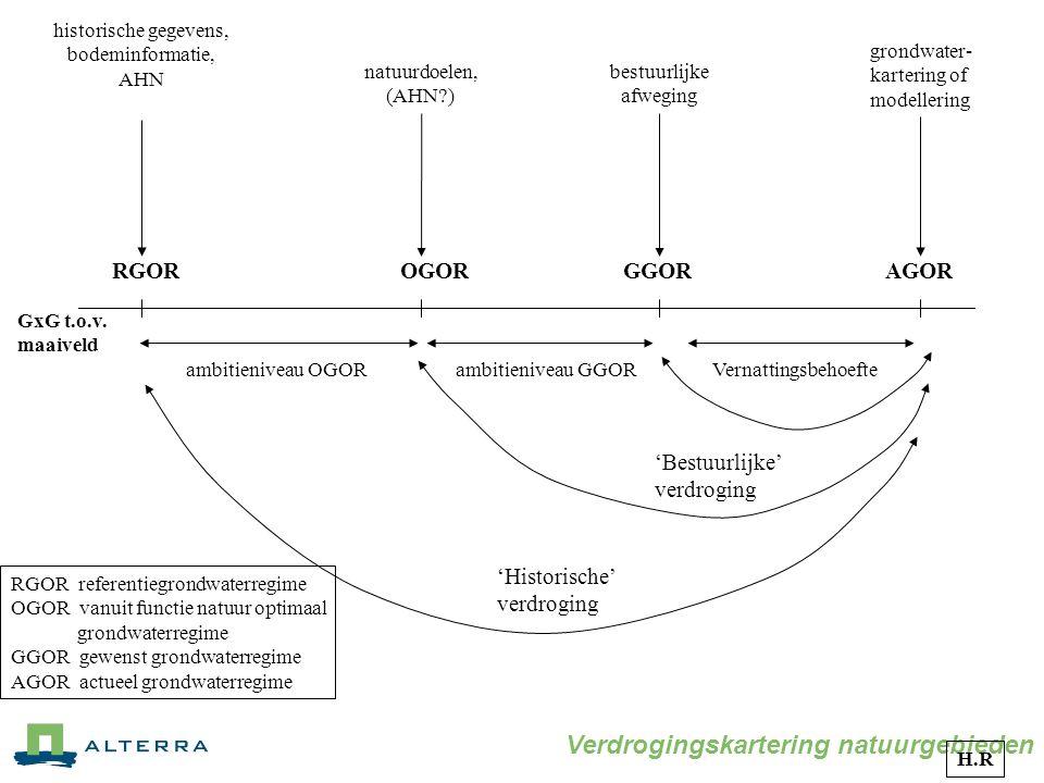 Verdrogingskartering natuurgebieden GxG t.o.v.