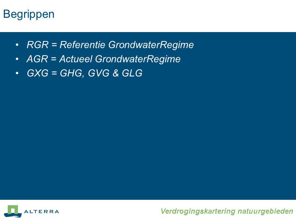 Verdrogingskartering natuurgebieden Begrippen •RGR = Referentie GrondwaterRegime •AGR = Actueel GrondwaterRegime •GXG = GHG, GVG & GLG