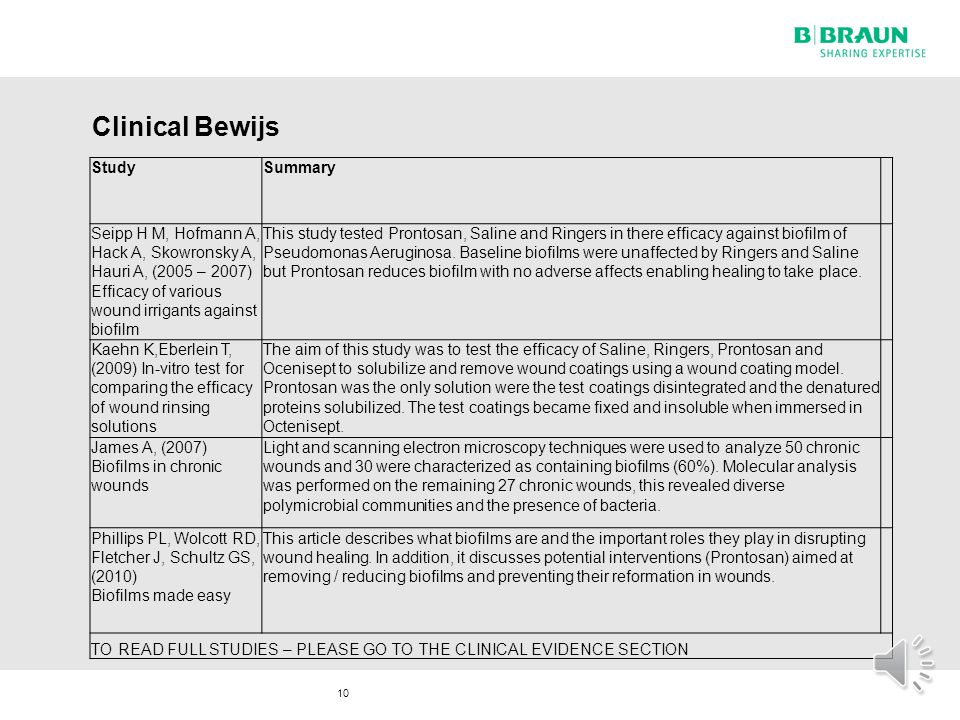 10 Clinical Bewijs StudySummary Seipp H M, Hofmann A, Hack A, Skowronsky A, Hauri A, (2005 – 2007) Efficacy of various wound irrigants against biofilm