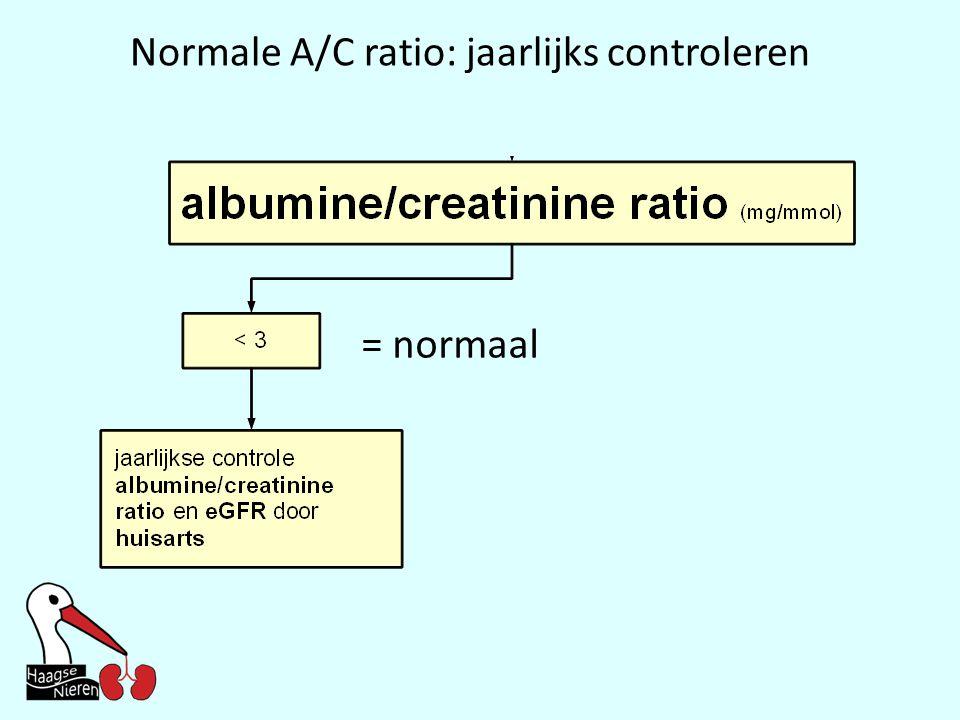 = normaal Normale A/C ratio: jaarlijks controleren