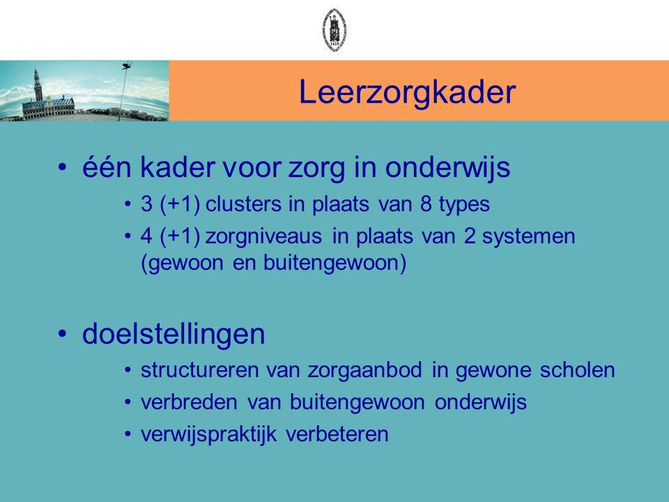 Leerzorgkader •één kader voor zorg in onderwijs •3 (+1) clusters in plaats van 8 types •4 (+1) zorgniveaus in plaats van 2 systemen (gewoon en buiteng