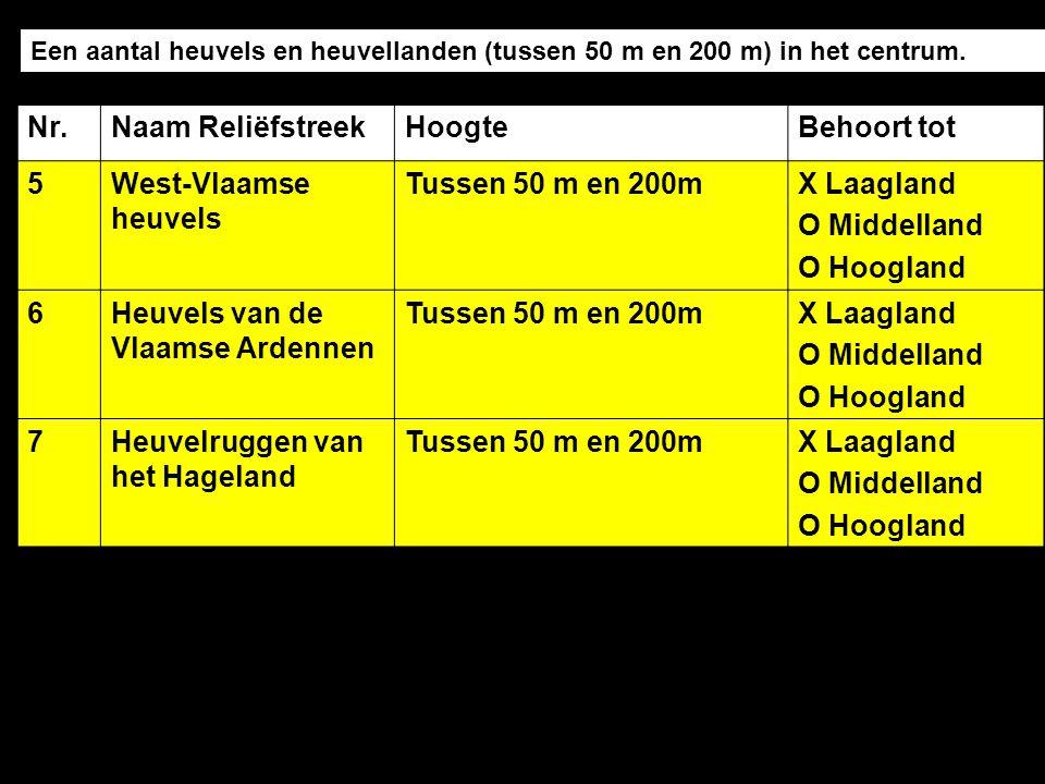 Nr.Naam ReliëfstreekHoogteBehoort tot 5West-Vlaamse heuvels Tussen 50 m en 200mX Laagland O Middelland O Hoogland 6Heuvels van de Vlaamse Ardennen Tussen 50 m en 200mX Laagland O Middelland O Hoogland 7Heuvelruggen van het Hageland Tussen 50 m en 200mX Laagland O Middelland O Hoogland Een aantal heuvels en heuvellanden (tussen 50 m en 200 m) in het centrum.