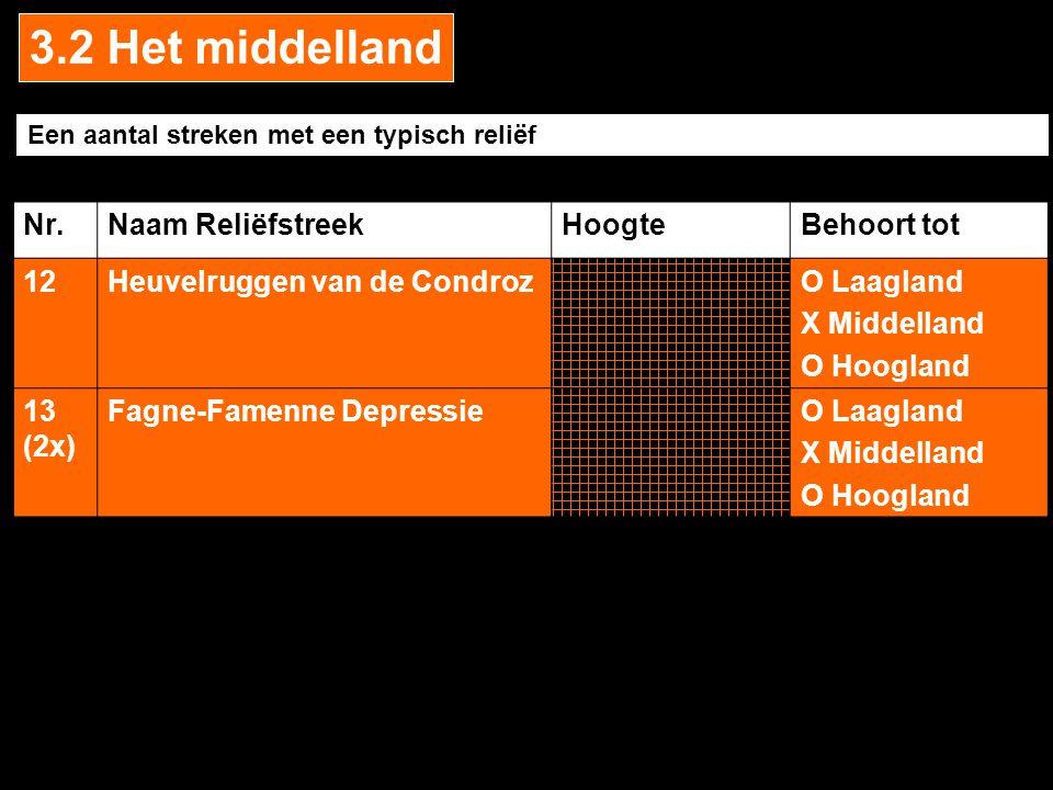 Nr.Naam ReliëfstreekHoogteBehoort tot 12Heuvelruggen van de CondrozO Laagland X Middelland O Hoogland 13 (2x) Fagne-Famenne DepressieO Laagland X Midd