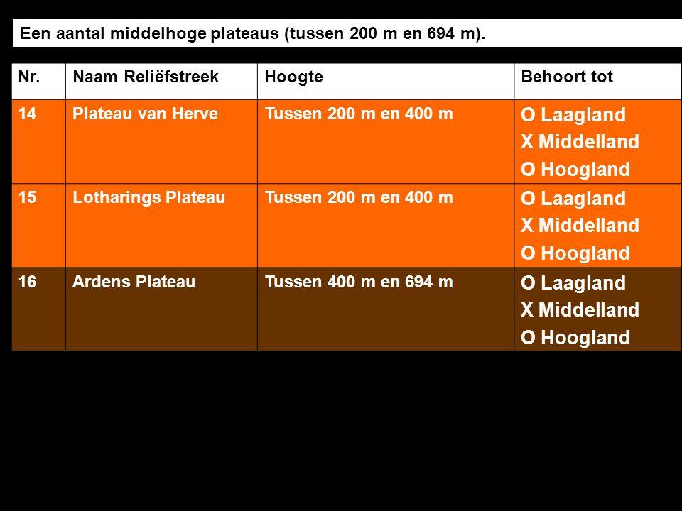 Nr.Naam ReliëfstreekHoogteBehoort tot 14Plateau van HerveTussen 200 m en 400 m O Laagland X Middelland O Hoogland 15Lotharings PlateauTussen 200 m en 400 m O Laagland X Middelland O Hoogland 16Ardens PlateauTussen 400 m en 694 m O Laagland X Middelland O Hoogland Een aantal middelhoge plateaus (tussen 200 m en 694 m).
