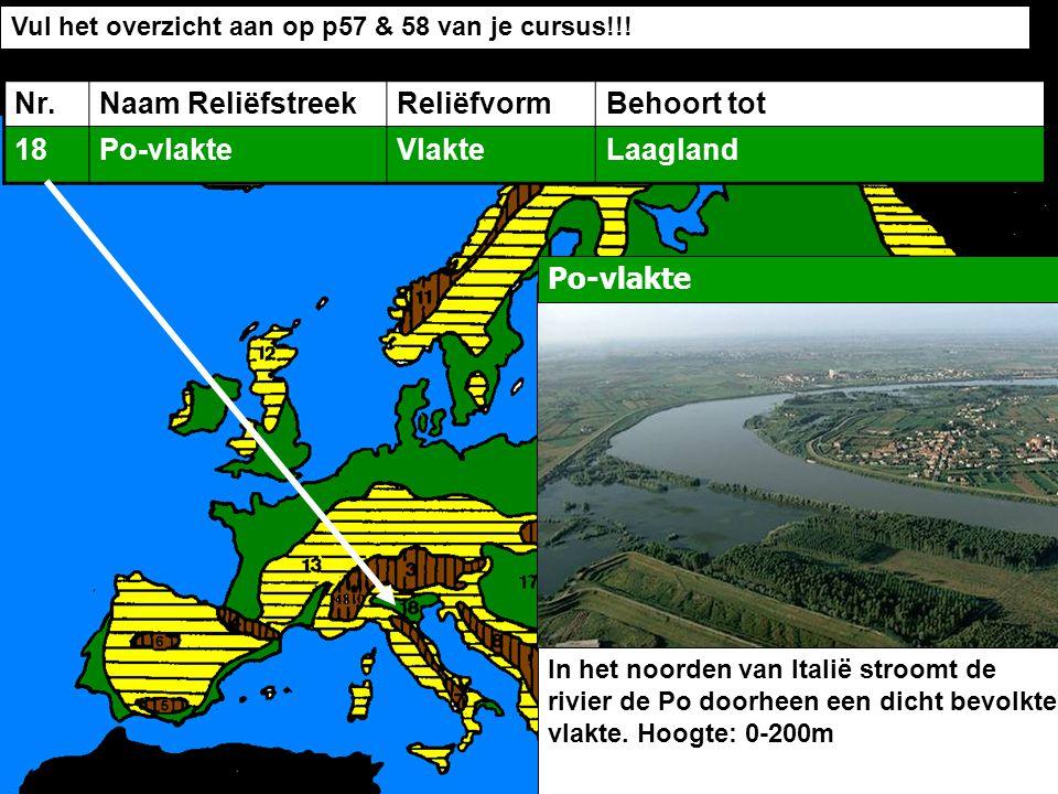 Nr.Naam ReliëfstreekReliëfvormBehoort tot 18Po-vlakteVlakteLaagland Vul het overzicht aan op p57 & 58 van je cursus!!.