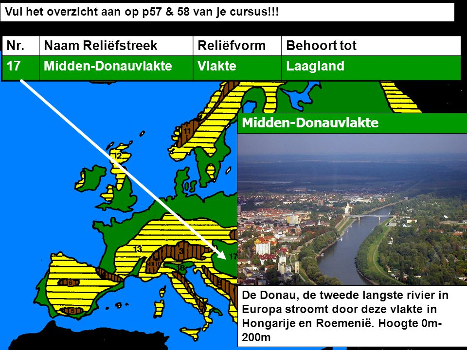 Nr.Naam ReliëfstreekReliëfvormBehoort tot 17Midden-DonauvlakteVlakteLaagland Vul het overzicht aan op p57 & 58 van je cursus!!.