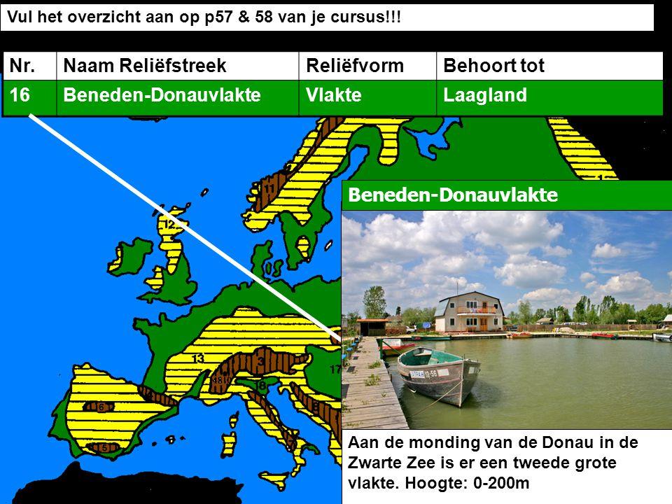 Nr.Naam ReliëfstreekReliëfvormBehoort tot 16Beneden-DonauvlakteVlakteLaagland Vul het overzicht aan op p57 & 58 van je cursus!!! Beneden-Donauvlakte A