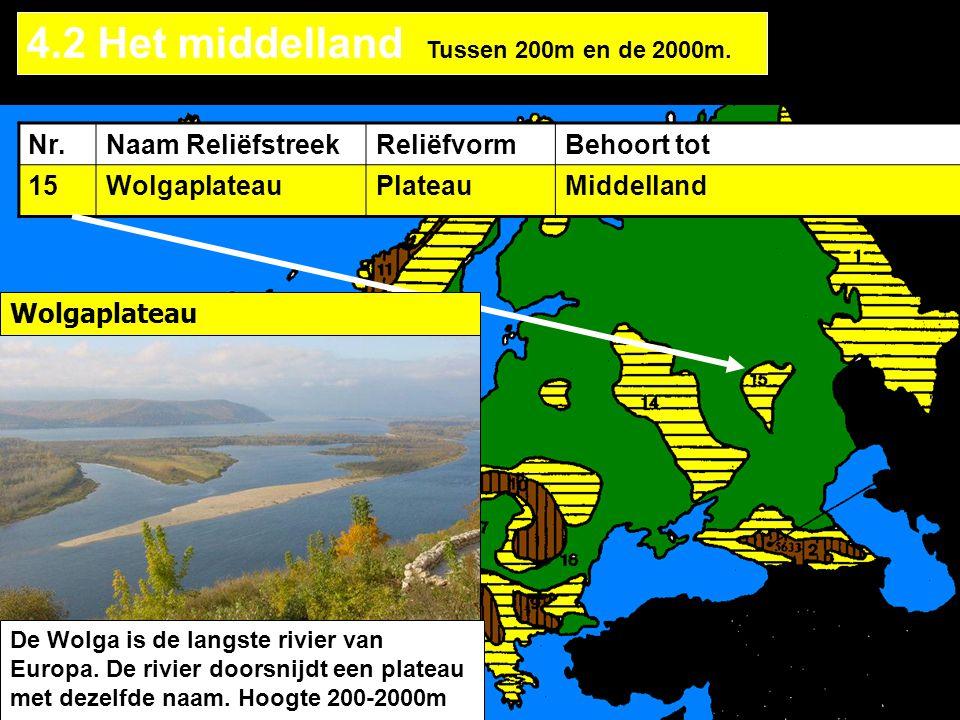 4.2 Het middelland Tussen 200m en de 2000m.