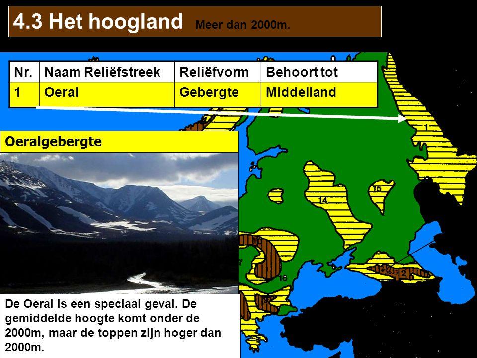 4.3 Het hoogland Meer dan 2000m.