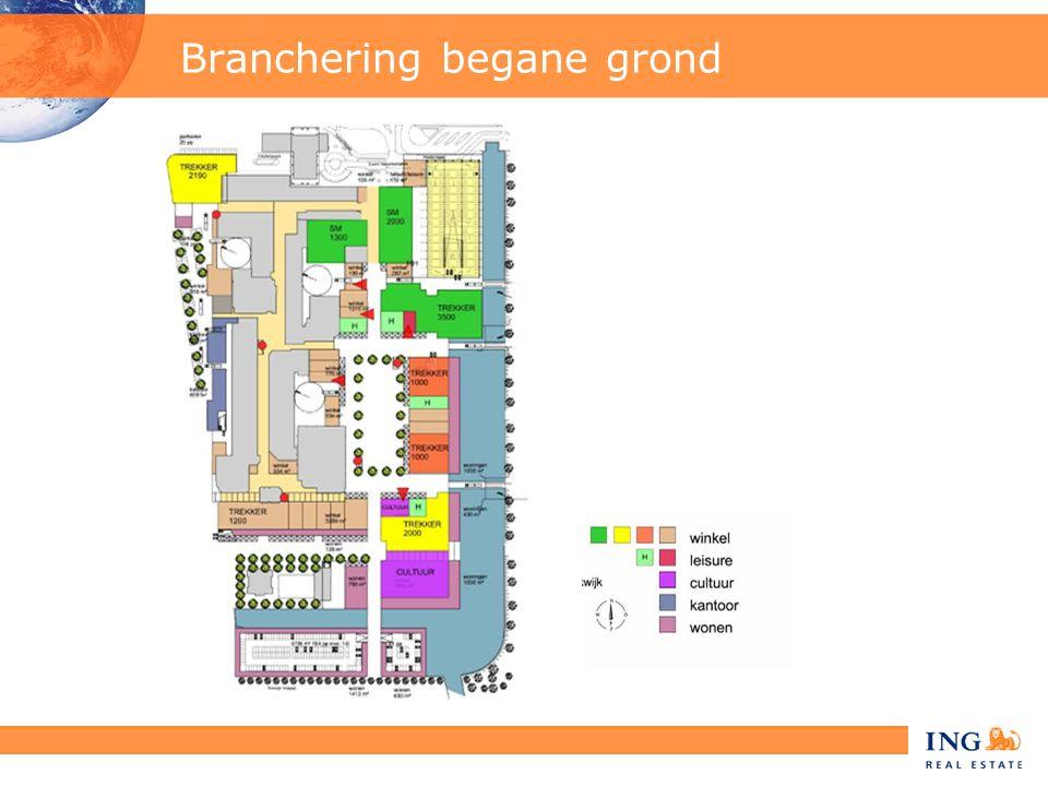 Branchering begane grond