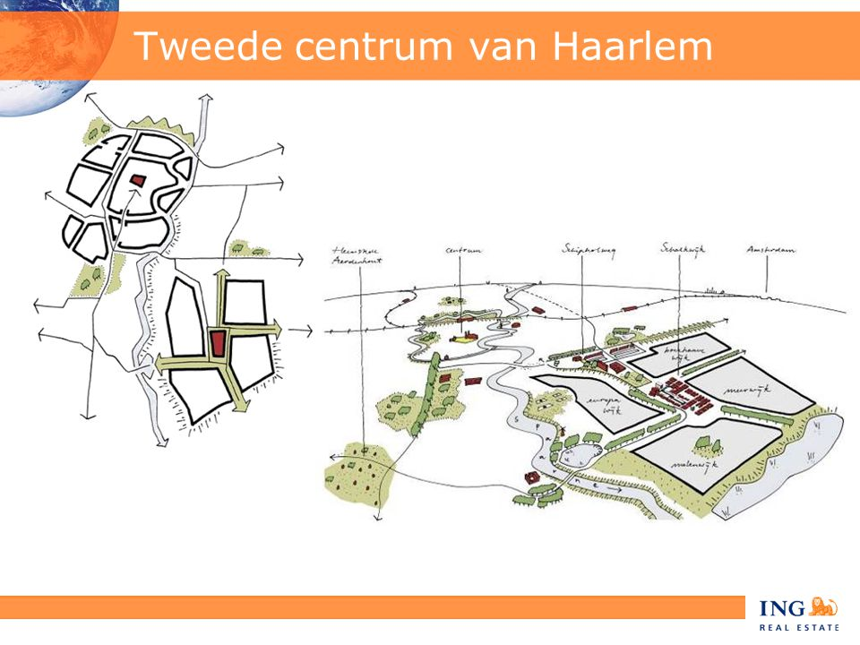 Tweede centrum van Haarlem